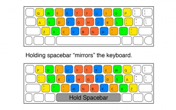 Mirror-QWERTY: One-Hand Typing スクリーンショット2